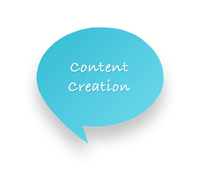Content Creation for Inbound Marketing