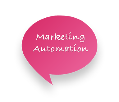 Marketing Automation for Inbound Marketing