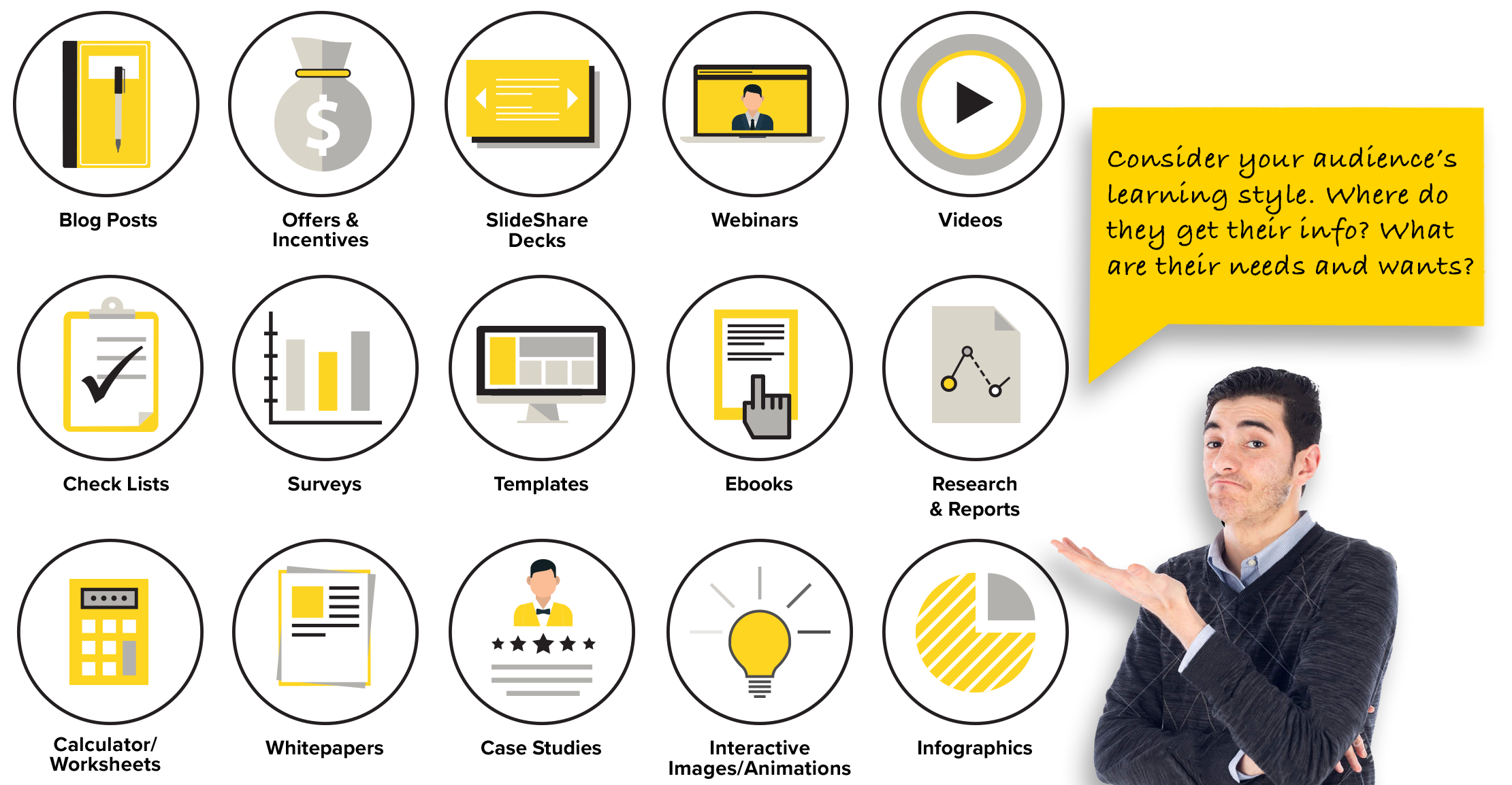 Content Marketing Format Options