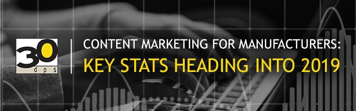 Content Marketing for Manufacturing Statistics