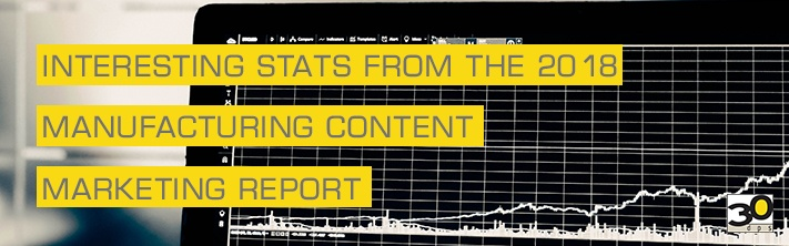 Stats from 2018 Manufacturing Content Marketing Report